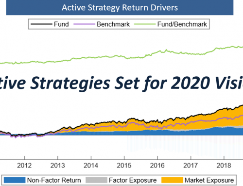Active Strategies Set for 2020 Vision