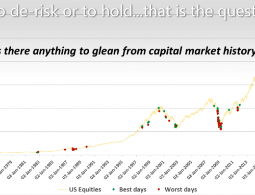 To de-risk or to hold…that is the question