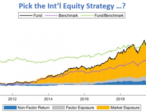 International Equity Exposure: pick the strategy ?